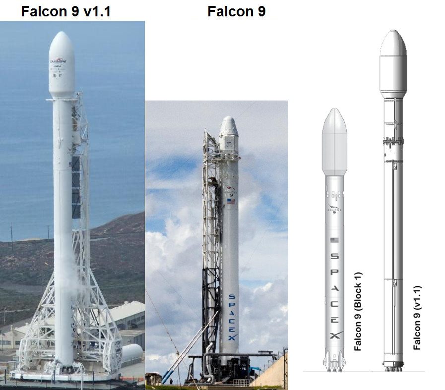 space vehicle falcon 9 - photo #28